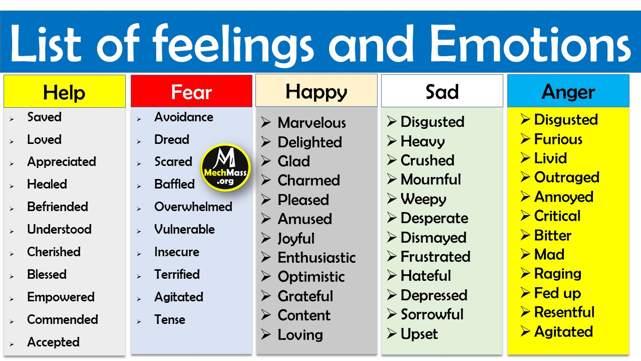 list of emotions and feeling words, a to z feeling words list pdf