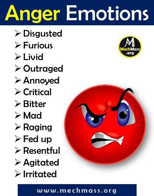 list of emotions and feeling words for anger, a to z feeling words list pdf