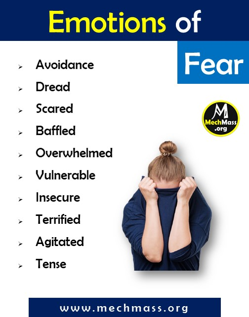 list of emotions and feeling words for fear, a to z feeling words list pdf