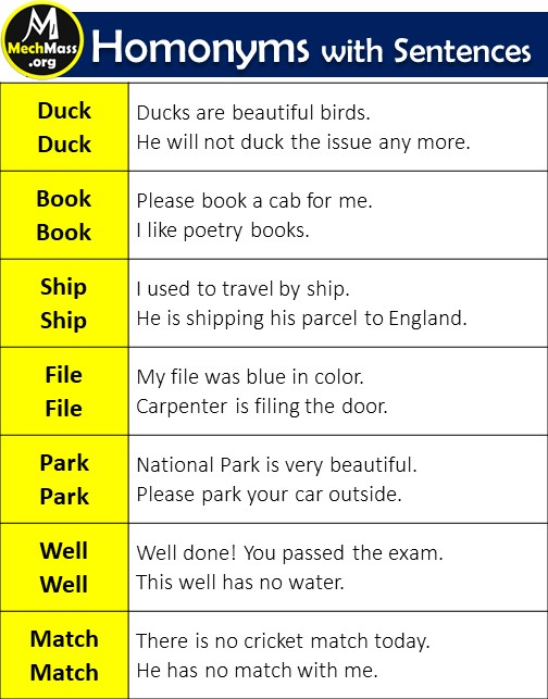 list of homonyms, homonyms with examples and sentences (4)
