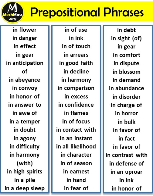 list of prepositional phrases, popular prepositional phrases list with examples pdf