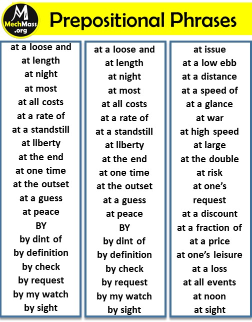 list of prepositional phrases, popular prepositional phrases list with examples pdf (3)