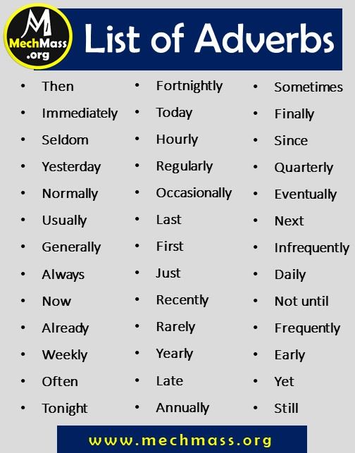 lists of adverbs