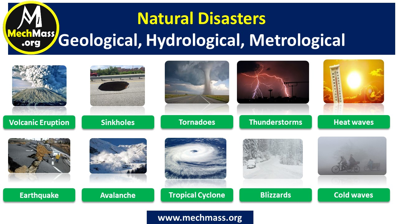 natural disasters names list with pictures