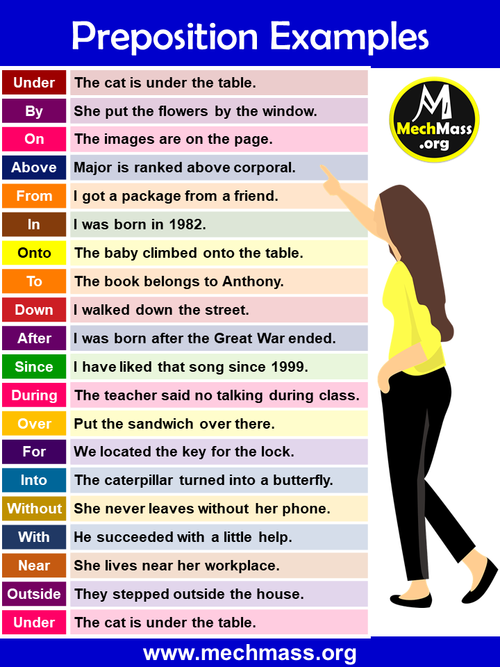 Examples of Prepositions in Sentences