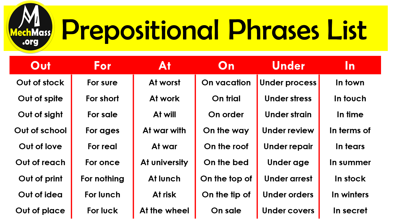 list of prepositional phrases, popular prepositional phrases list with examples