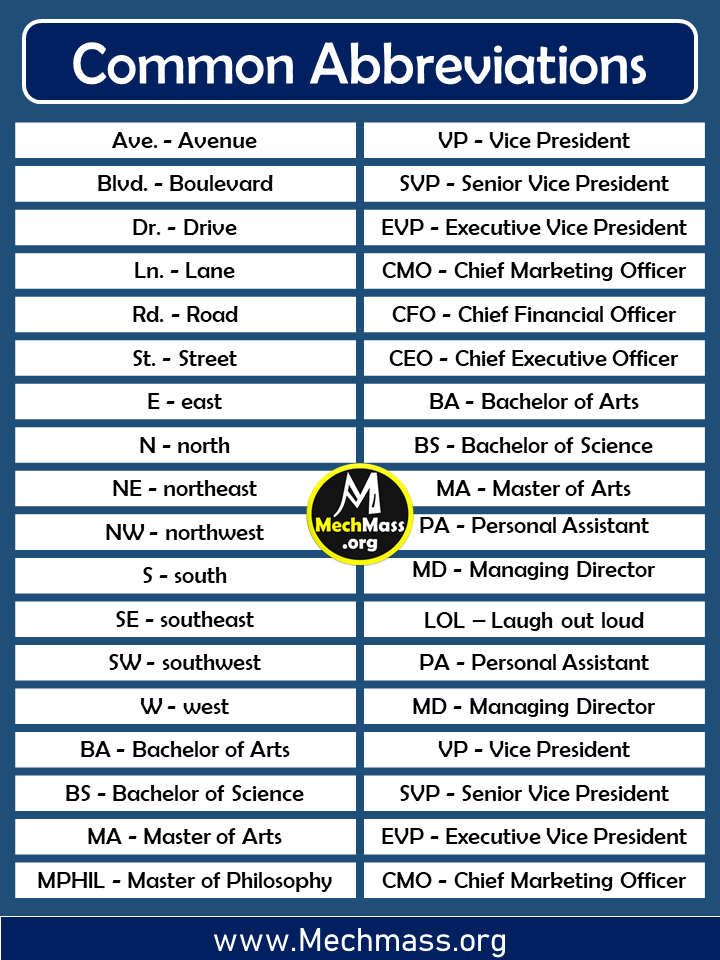 list of Commonly Used Abbreviations