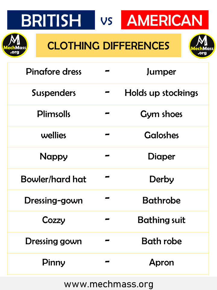 american and british clothing differences