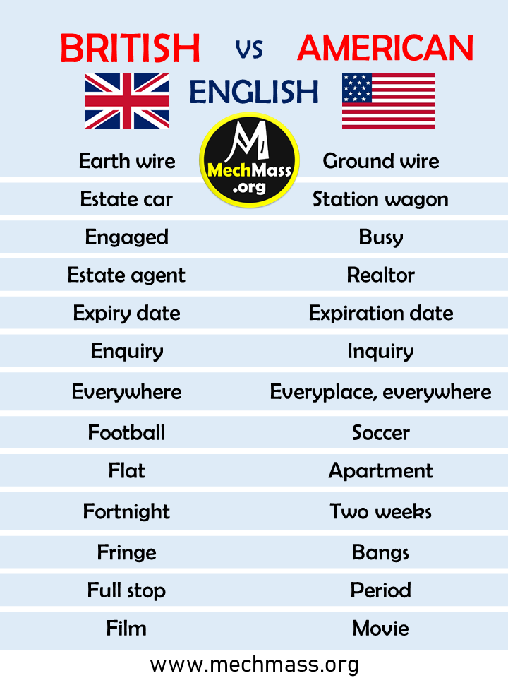 British and American words