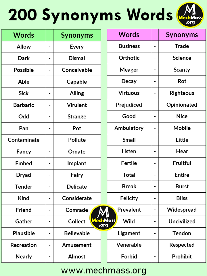 200 Synonyms Words List