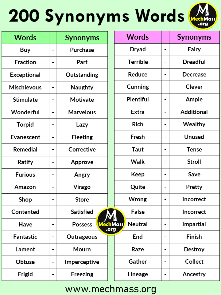 Synonyms Words List for beginners